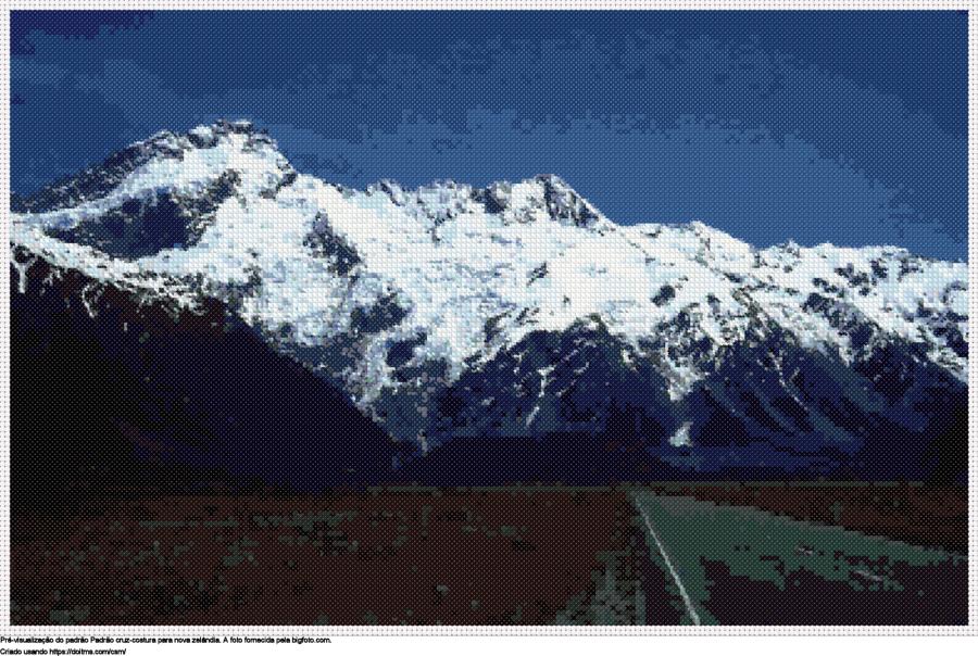 Desenhos Nova Zelândia de ponto-cruz gratuitos